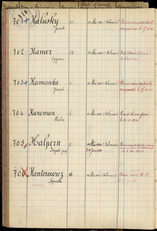 Extrait du registre des internés du camp de Pithiviers («Camp de Pithiviers / 1942»). Archives départementales du Loiret – 20 M 782