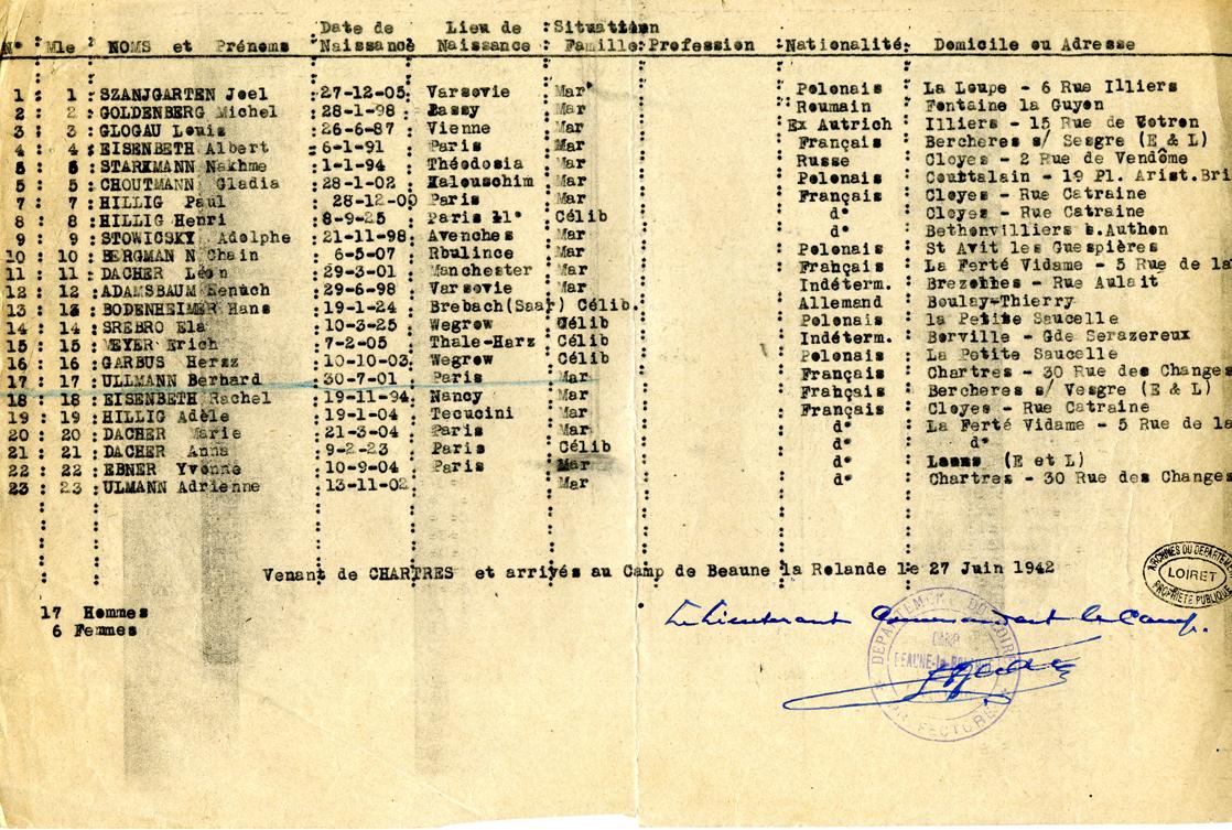 Liste des personnes emprisonnées à Chartres (Eure-et-Loir) et internées au camp de Beaune-la-Rolande le 27 juin 1942.  Henoch Adamsbaum est accompagné de 22 autres personnes, hommes et femmes, dont deux garçons mineurs. Archives départementales du Loiret