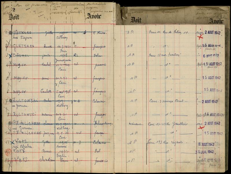 Extrait du registre de la baraque 17 du camp de Pithiviers dans lequel Jenta Baumel, la compagne de Hersz Magien, et leurs trois filles Rachel (13 ans), Marie (5 ans) et Paulette (3 ans) Magien ont été internées à partir du 20 juillet 1942. Archives départementales du Loiret  – 20 M 793