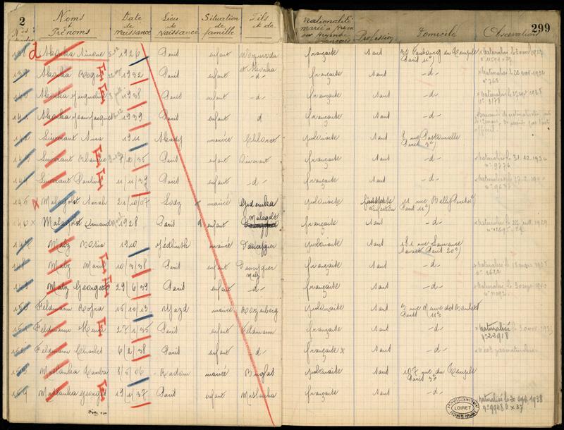 Extrait du registre de la baraque 8 du camp de Beaune-la-Rolande, dans lequel Basia Malz, épouse de Benjamin, et leurs deux filles Marie (4 ans) et Georgette (3 ans) ont été internées à partir du 20 juillet 1942. Archives départementales du Loiret – 20 M 756