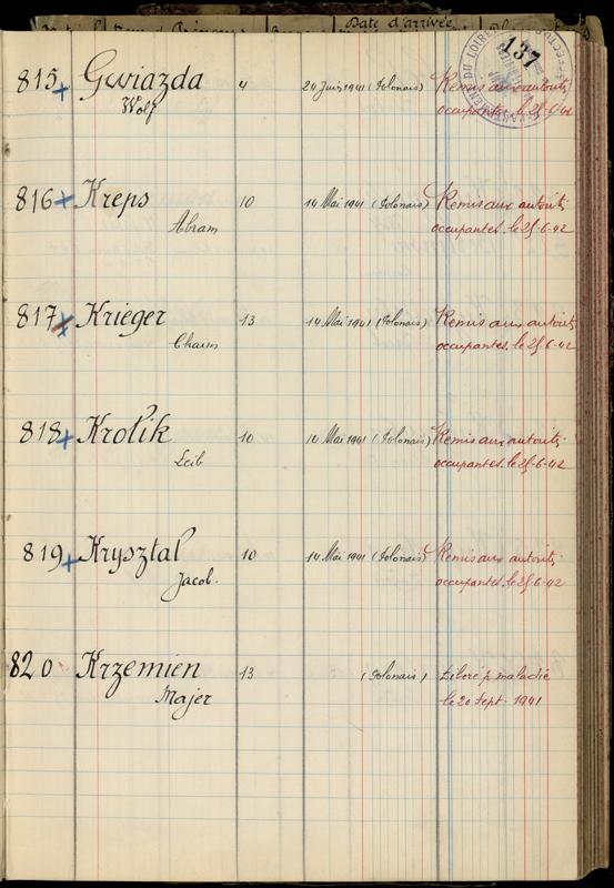 Extrait du registre des internés du camp de Pithiviers («Camp de Pithiviers / 1942») Archives départementales du Loiret – 20 M 782
