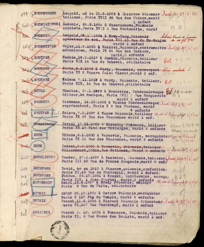 Extrait du registre de la baraque du camp de Pithiviers où ont été internées Dora, Suzanne, Céline et Marie-Louise Buch à partir du 21 juillet 1942. Archives départementales du Loiret – 20 M 795