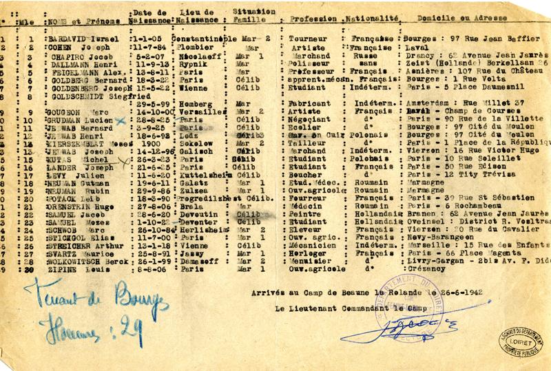 Liste des 29 hommes, dont Joseph Lander, arrivant de Bourges, internés au camp de Beaune-la-Rolande le 27 juin 1942 pour être déportés le lendemain. Archives départementales du Loiret