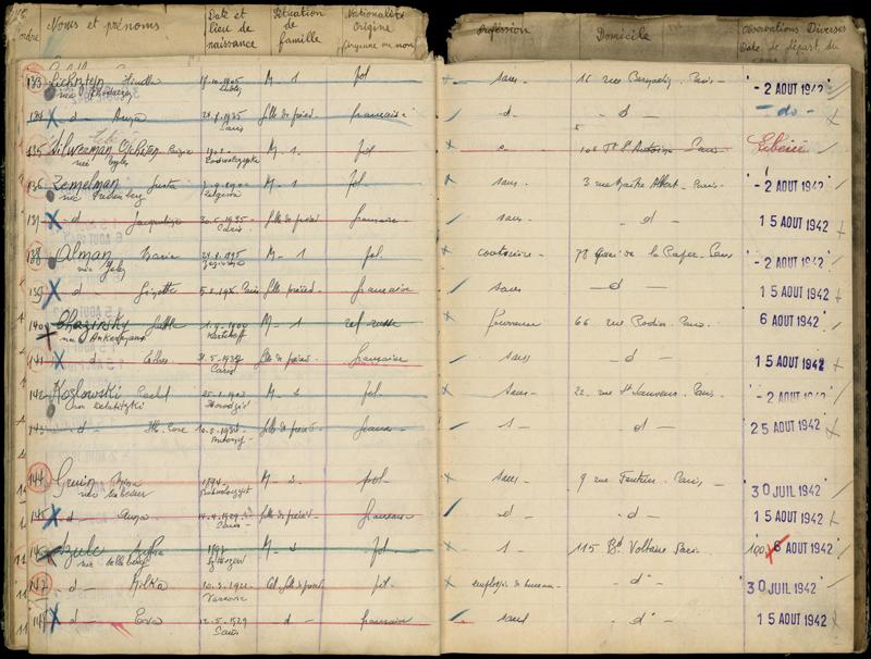 Extrait d'un registre des internés du camp de Pithiviers où Gusta et Jacqueline Zemelman ont été internées à partir du 21 juillet 1942. Archives départementales du Loiret – 20 M 794