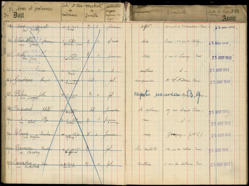 Extrait du registre de la baraque 4 du camp de Pithiviers dans lequel Gitla Pfefer a été inscrite à son arrivée d'Autun le 22 août 1942. Archives départementales du Loiret – 20 M 792