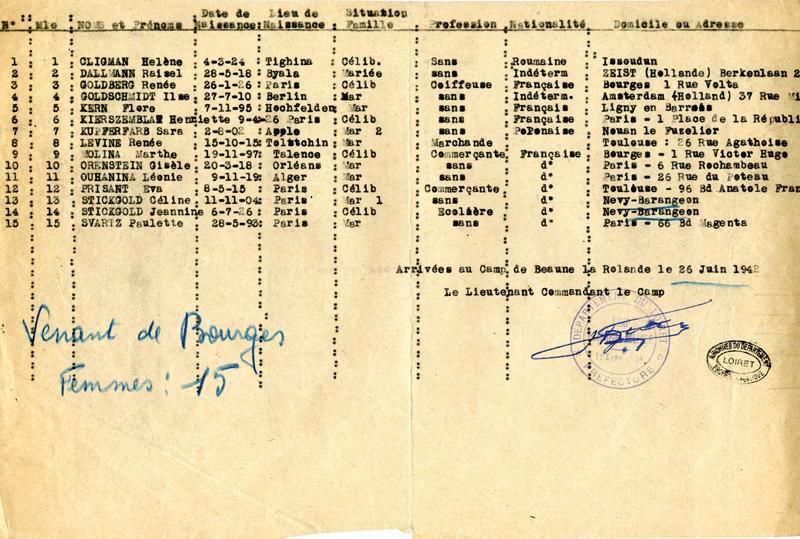 Liste des 15 femmes arrivées au camp de Beaune-la-Rolande en provenance de Bourges (Cher) le 26 juin 1942 afin d'être déportées le lendemain. Céline Stickgold et sa fille Jeanine ont été arrêtées avec leur mari et père Alias le 25 juin 1942 à Neuvy-Barangeon (Cher). Archives départementales du Loiret – 175 W 34121