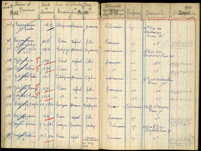 09_DRUCKER Extrait du registre des internés du camp de Beaune-la-Rolande  (« Camp de Beaune-la-Rolande / 1942 ») Archives départementales du Loiret – 20 M 758