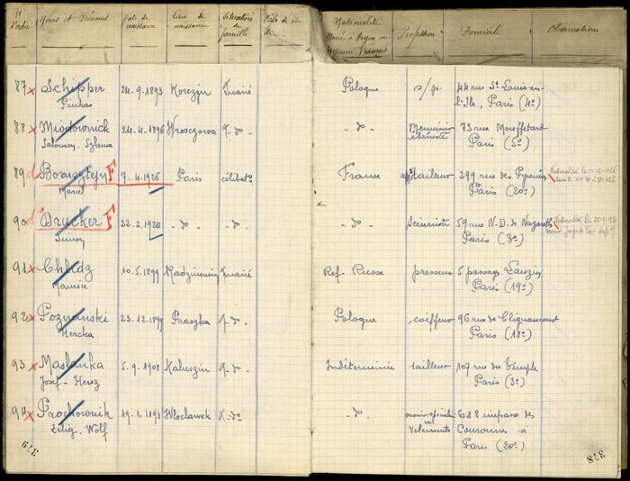 Extrait du registre des internés du camp de Beaune-la-Rolande  (« Camp de Beaune-la-Rolande / 1942 ») Archives départementales du Loiret – 20 M 755