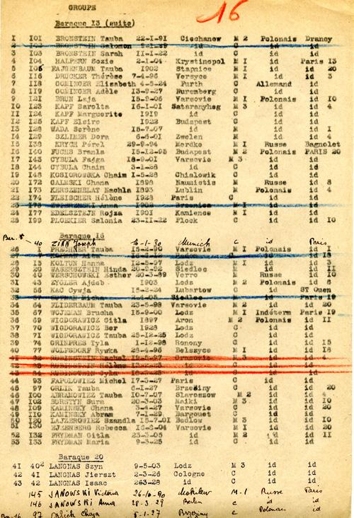 Extrait de la liste des personnes déportées par le convoi 15 (7 août 1942) Archives départementales du Loiret.